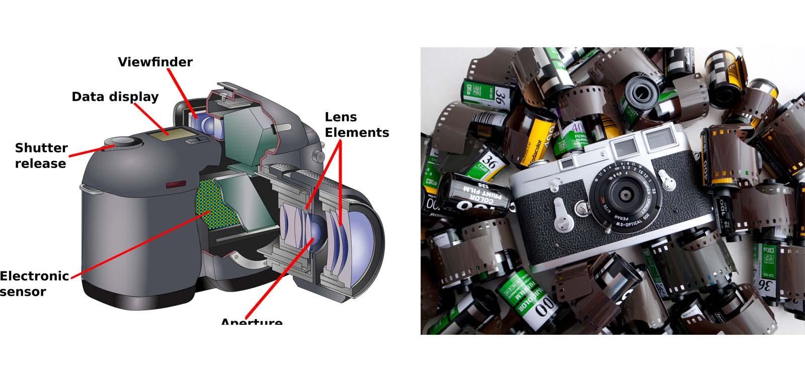 اجزای دوربین
